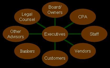 ls_stakeholders.jpg